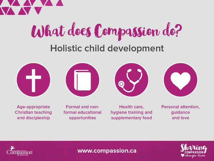 What does Compassion do